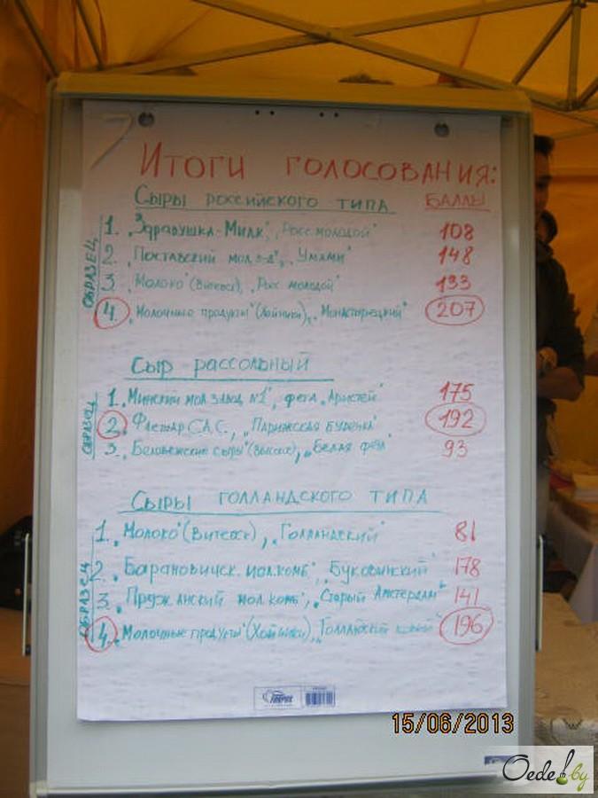 Итоги голосования на сырном фестиле
